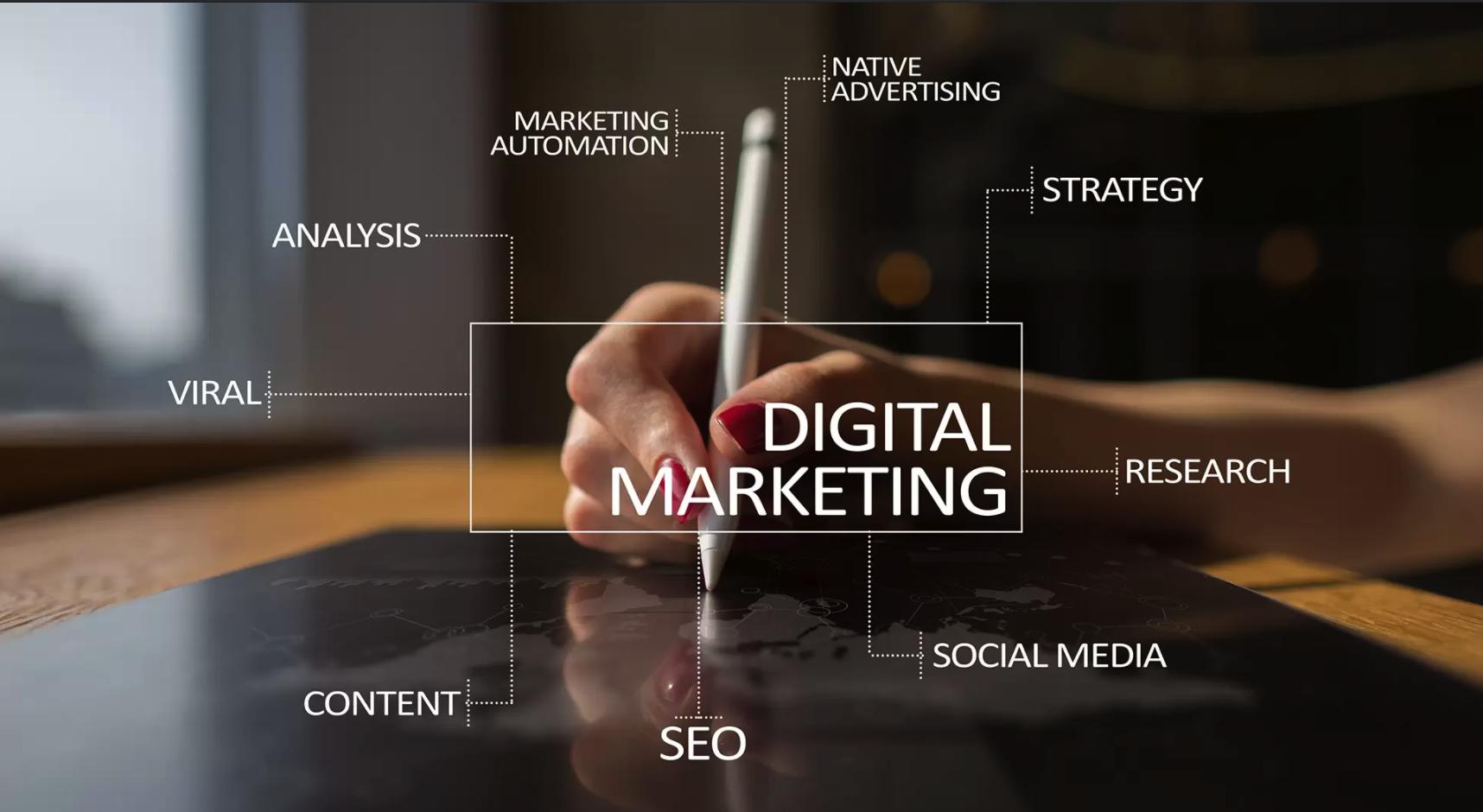 Che cos'è il Digital Marketing